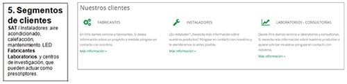 """Implementación del apartado """"Segmento de clientes"""" en la página web"""