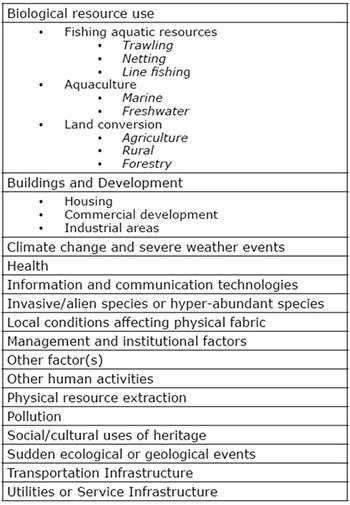Listado de algunas de las cualidades para categorizar y subcategorizar palabras clave