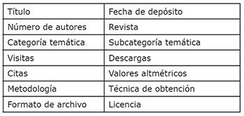 Criterios de análisis aplicado al conjunto de datasets