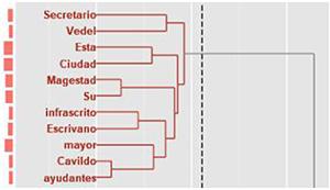 Cluster principal y frecuencias