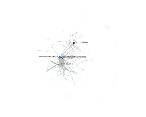 Análisis de redes sociales de términos MeSH (Medline)