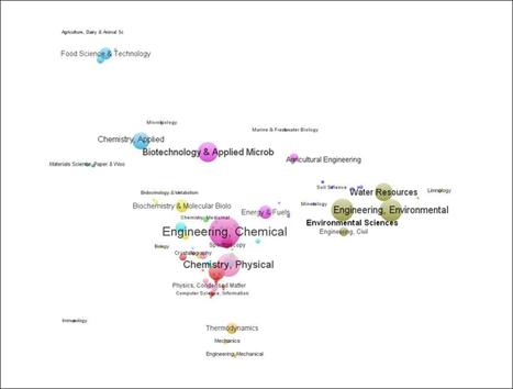 Mapa de visualización de similaridades de las 103 categorías del JCR analizadas