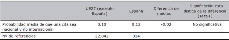 Referencias universitarias en las patentes de la EPO (1990-2007)