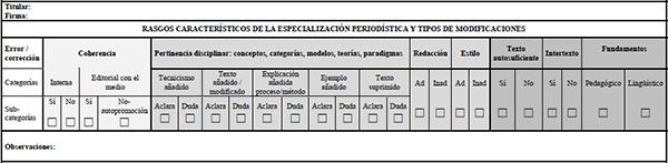Ficha de registro con los tres bloques (niveles de grises), y los campos de las categorías y subcategorías de errores/correcciones