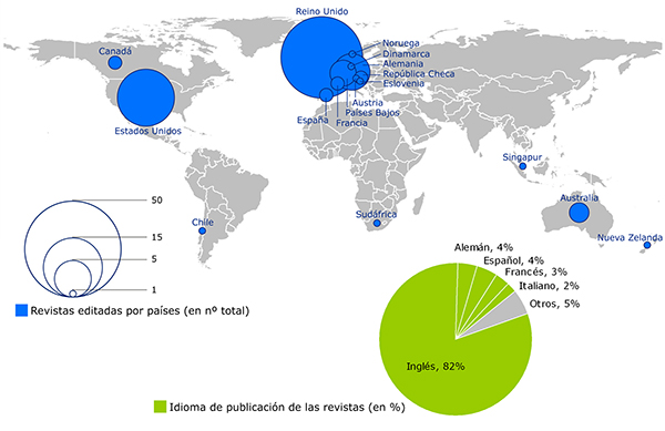 País de origen e idioma de publicación de las revistas