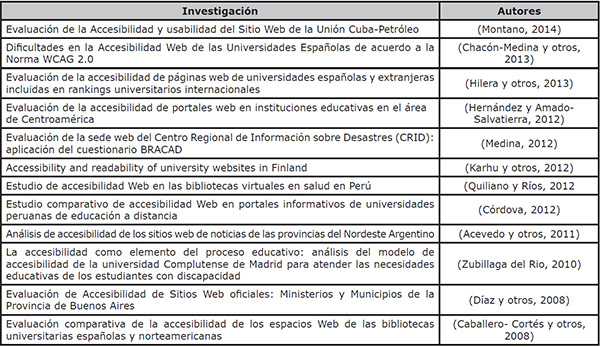 Trabajos sobre evaluación de accesibilidad web en instituciones públicas