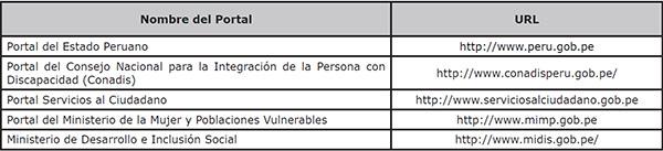 Portales seleccionados para el análisis de la accesibilidad web en Perú