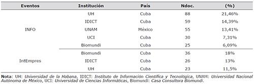 Instituciones más participativas
