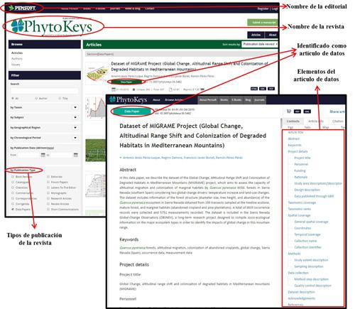 Ejemplo Artículo de Datos revista PhytoKeys de la editorial Pensoft