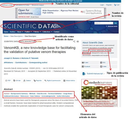 Ejemplo Artículo de Datos revista Scientific Data de la editorial Nature Publishing Group